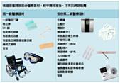 2017解毒:醫療器材分表.png