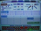 實況野球13代-自創人物(95/7/22):老虎王