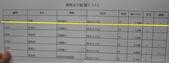 1070707_小妞_桃園市夢想家盃競技疊杯運動賽_菁英組:211.jpg