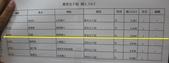 1070707_小妞_桃園市夢想家盃競技疊杯運動賽_菁英組:212.jpg