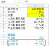 20210101_練跑紀錄照片:貸款計算.jpg