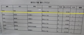 1070707_小妞_桃園市夢想家盃競技疊杯運動賽_菁英組:213.jpg