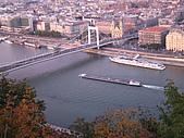 匈牙利之旅:布達佩斯