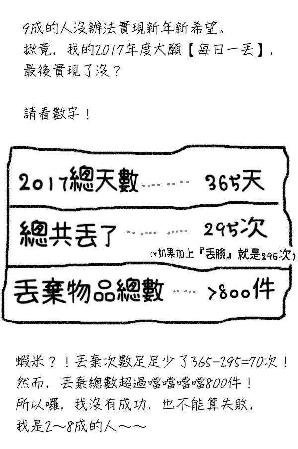 小氣美妝冠軍王:每日一丟 結案報告 02.jpg