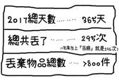 小氣美妝冠軍王:每日一丟 結案報告 01.jpg