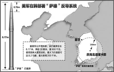 「韓美在韓部署薩德」中俄表示堅決反對