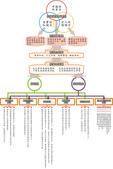 20130101人文藝術學院各項活動海報專區:2011人文藝術學院學生能力指標海報