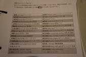 2011.10.08~09國慶連假撒錢小小遊:DSC06210.jpg