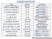 改善工業/家庭用水/仰制細菌&預防結詬-水處理節能方法:投影片17.JPG