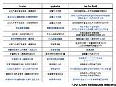 改善工業/家庭用水/仰制細菌&預防結詬-水處理節能方法:投影片18.JPG